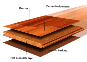 Difference Between Hardwood And Laminate what's the difference between laminate and engineered wood?