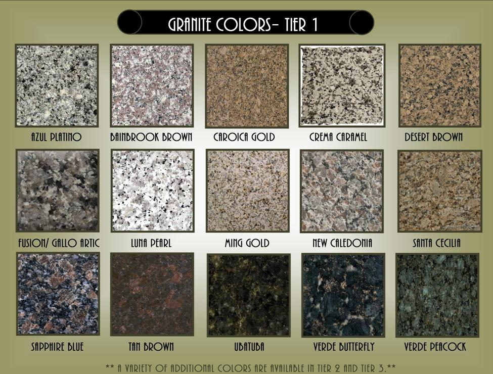 What to expect with kitchen bath remodeling for Granite countertops colors price