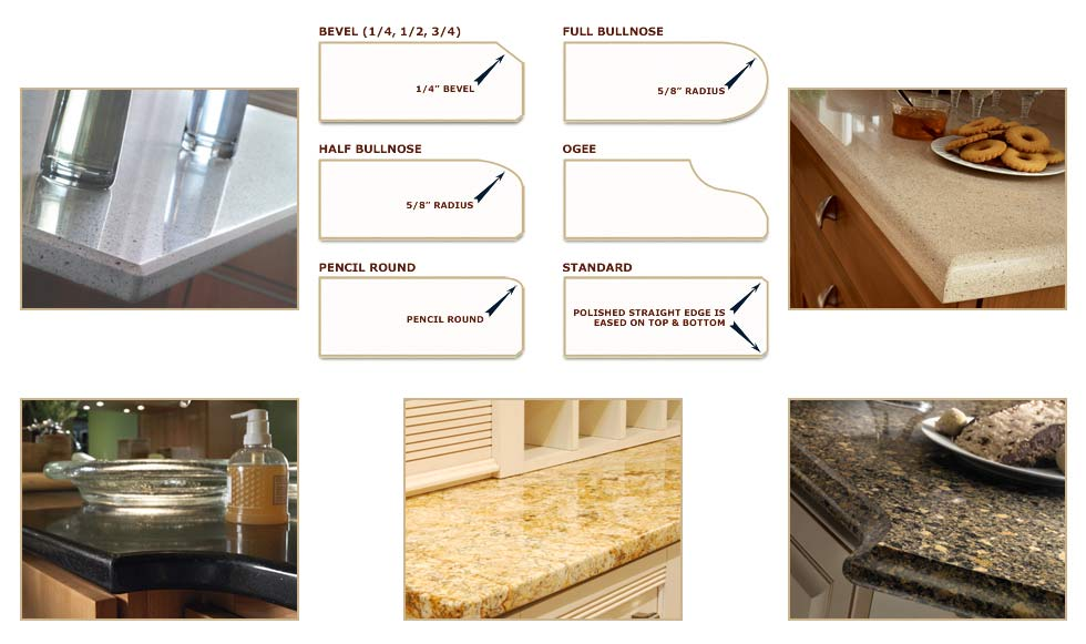 Countertop Corner Types : corner treatments sink type faucet holes range type and backsplash